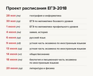 Проект расписания ЕГЭ 2018