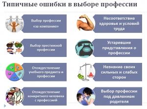 Выбор специальности для обучения