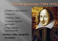 Знакомство с творчеством Шекспира