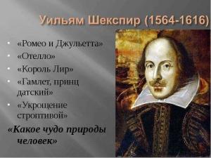Творчество Шекспира