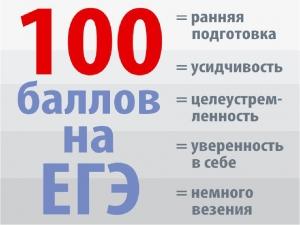 сдать егэ на 100 балов