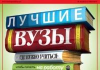 Пятёрка престижнейших вузов России