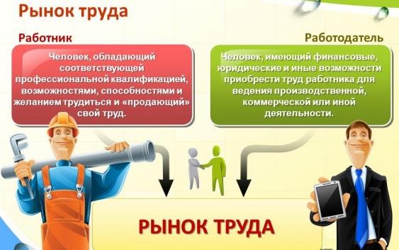 Рынок труда в России