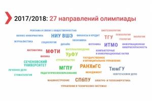 «Я- профессионал» - Всероссийская олимпиада для студентов
