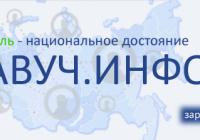 Всероссийская педагогическая конференция на портале «Завуч.инфо»