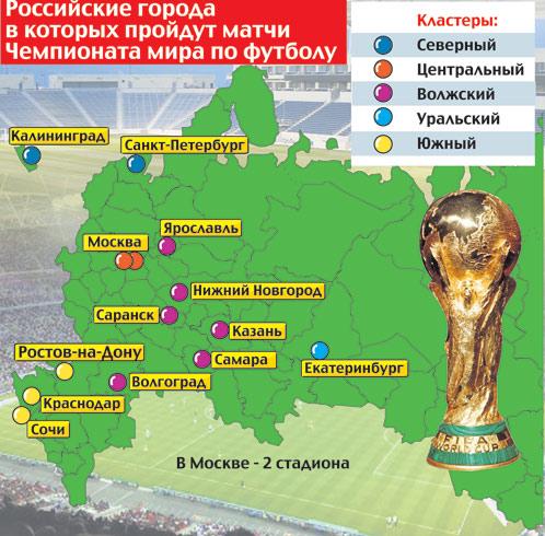 Проведение чемпионата мира 2018 города