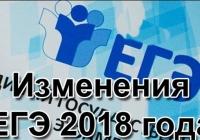 ЕГЭ-2018 и ОГЭ-2018 – на вопросы родителей и школьников ответил руководитель Рособрнадзора Сергей Кравцов