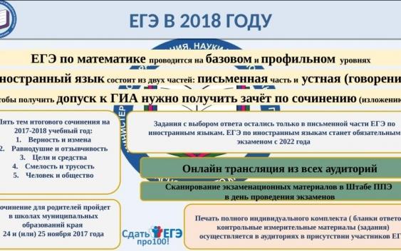 информационные плакаты ЕГЭ-2018