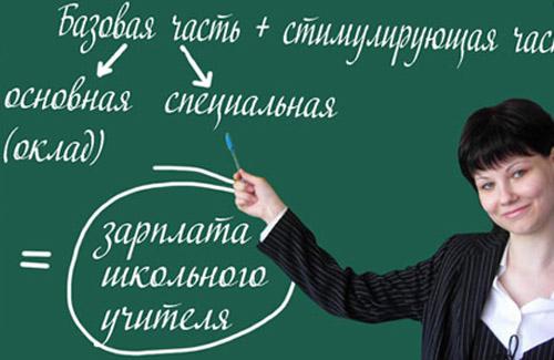 Схемы отчетности о повышение зарплат преподавателям вузов