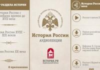 Мобильное приложение с аудиолекциями по истории России
