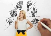 Минобрнауки России и портал «ПроеКТОриЯ» запускают цикл уроков по профессиональной навигации для школьников