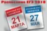 Российские школьники будут сдавать ЕГЭ-2018 по новой технологии