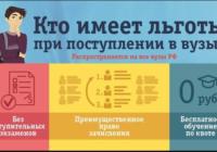 Победители и призеры всероссийских школьных олимпиад, которые не могут подтвердить свои знания на профильном ЕГЭ не смогут поступить в вузы