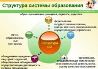 Ближайшие планы Минобрнауки по совершенствованию системы образования