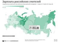 Общественная палата РФ предлагает устранить неравенство  в доходах учителей, работающих в разных регионах