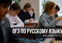 Девятиклассники российских школ в апреле сдадут устный экзамен по русскому языку