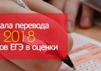 Шкала переводов баллов ЕГЭ 2018 в оценки обнародована Рособрнадзором