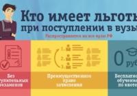 Абитуриенты с инвалидностью, поступающие по квоте, смогут подавать документы в 5 вузов на три направления подготовки в каждом