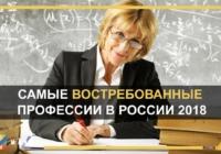 Самые популярные и востребованные специальности среди выпускников 2018 года