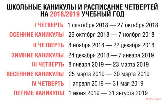 график школьных каникул 2018-2019