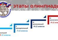 Перечень олимпиад на 2018/2019 учебный год