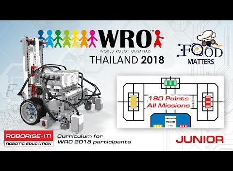 Всемирная олимпиада роботов WRO 2018