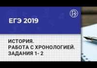 Два варианта ОГЭ в 2019 году будут предложены девятиклассникам российских школ.