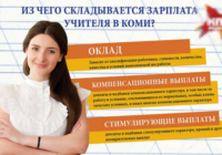 Денежная компенсация за подготовку и проведение ГИА в 2019 году