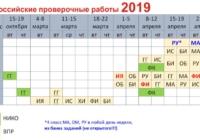 График проведения ВПР и НИКО в 2019 году