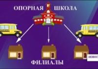 Три образовательных заведения г.Воронежа станут опорными школами РАН