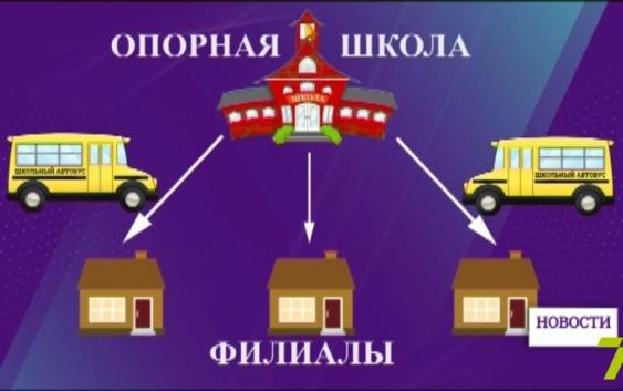 Опорные школы РАН в Воронеже
