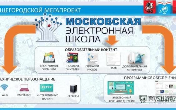 Библиотека Московской электронной школы