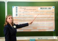 Пробные ЕГЭ по всем предметам на подготовительных курсах ВГУ