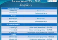 Официальное расписание ЕГЭ-2019