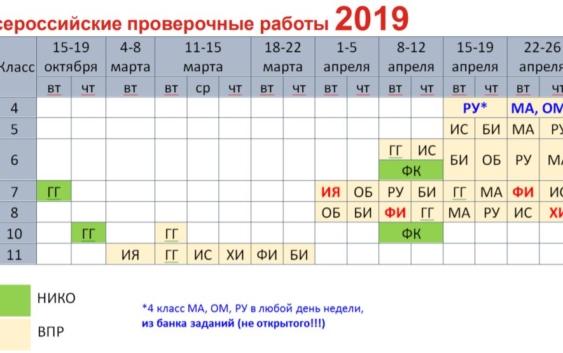 расписание ВПР 2019