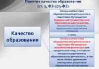 Для проверки качества образования в российских вузах предлагают ввести дополнительный внешний экзамен