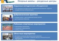 Обнародован предварительный список опорных школ.