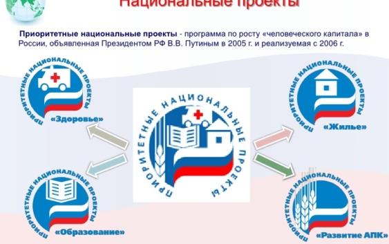национальные проекты в России