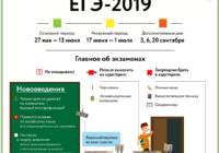 Глава Рособрнадзора подвел некоторые итоги ЕГЭ -2019 основного периода