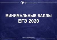 В 2020 году во многих вузов вырастут минимальные значения ЕГЭ, с которыми можно будет подавать документы
