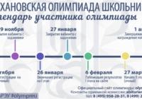 Открыта регистрация участников заочного тура Плехановской олимпиады школьников