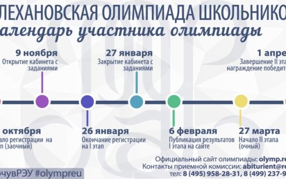 Регистрация участников заочного тура Плехановской олимпиады