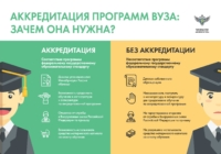 Система аккредитации вузов принципиально изменится