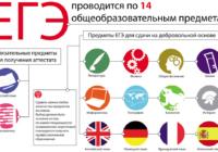 Каких предметных комбинацией ЕГЭ следует избегать  при подаче заявления на участие в едином государственном экзамене