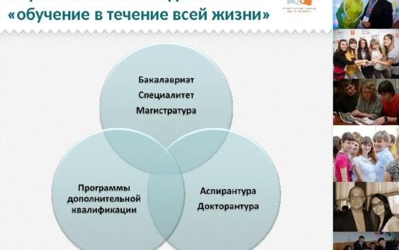 образовательные модели для СПО