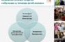 Учреждения СПО будут работать по трем образовательным моделям