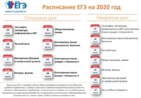 Утверждено расписание проведения ЕГЭ и ОГЭ в 2020 году