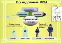 Результаты международного исследования PISA качества образования