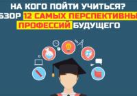 Новые и самые перспективные для трудоустройства направления подготовки в российских вузах