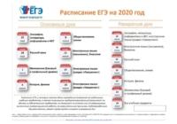 Определены новые сроки проведения ЕГЭ досрочного периода